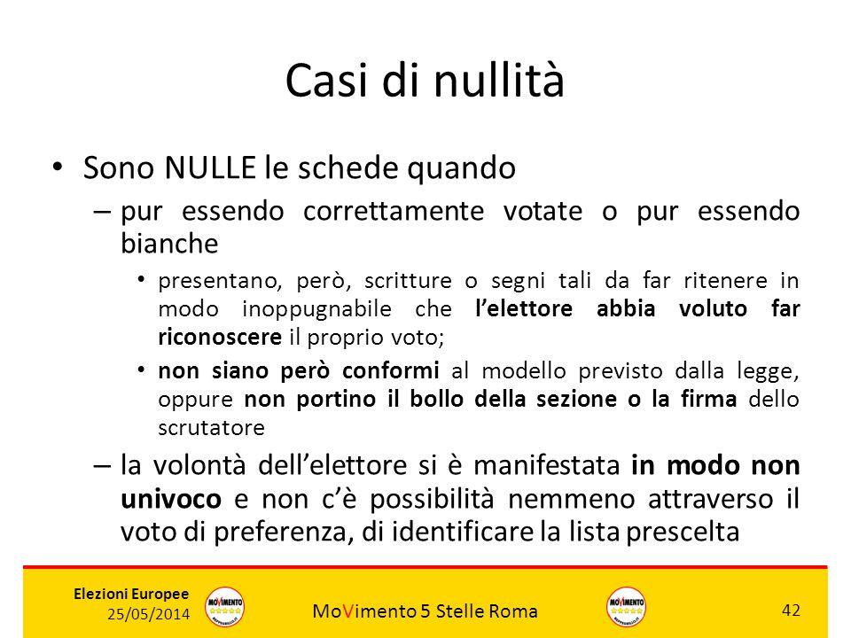MoVimento 5 Stelle Roma 42 Elezioni Europee 25/05/2014 Casi di nullità Sono NULLE le schede quando – pur essendo correttamente votate o pur essendo bi