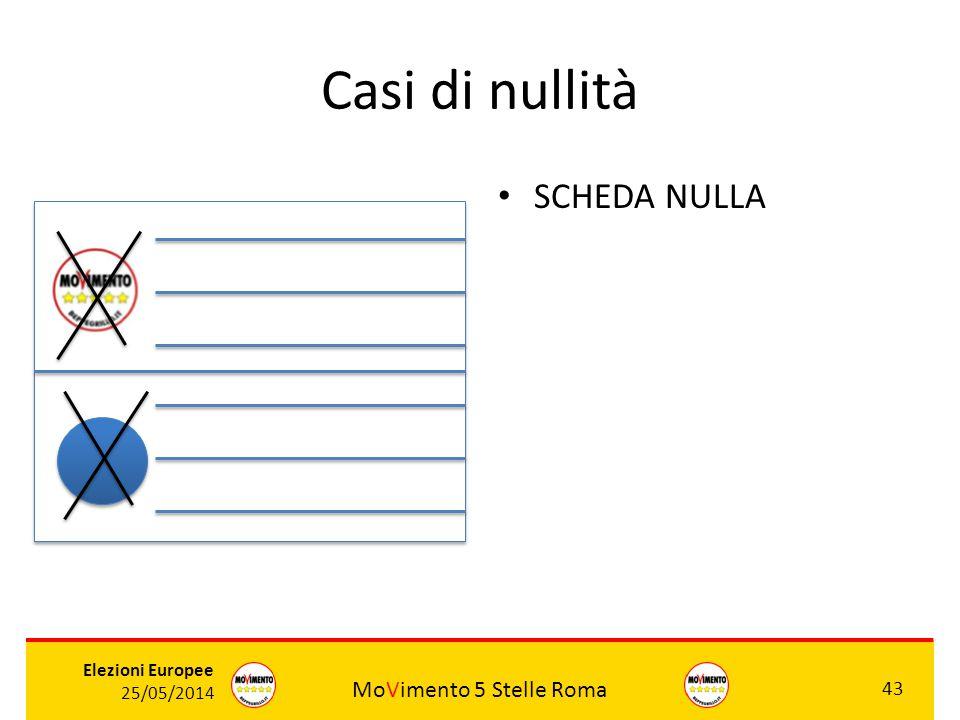 MoVimento 5 Stelle Roma 43 Elezioni Europee 25/05/2014 Casi di nullità SCHEDA NULLA ROSSI