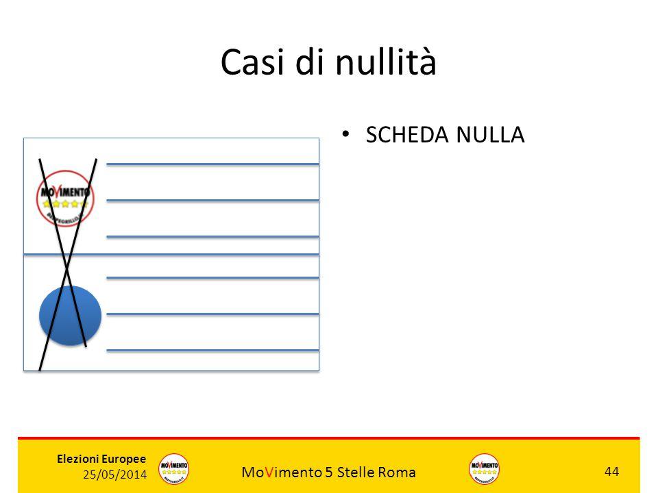 MoVimento 5 Stelle Roma 44 Elezioni Europee 25/05/2014 Casi di nullità SCHEDA NULLA ROSSI