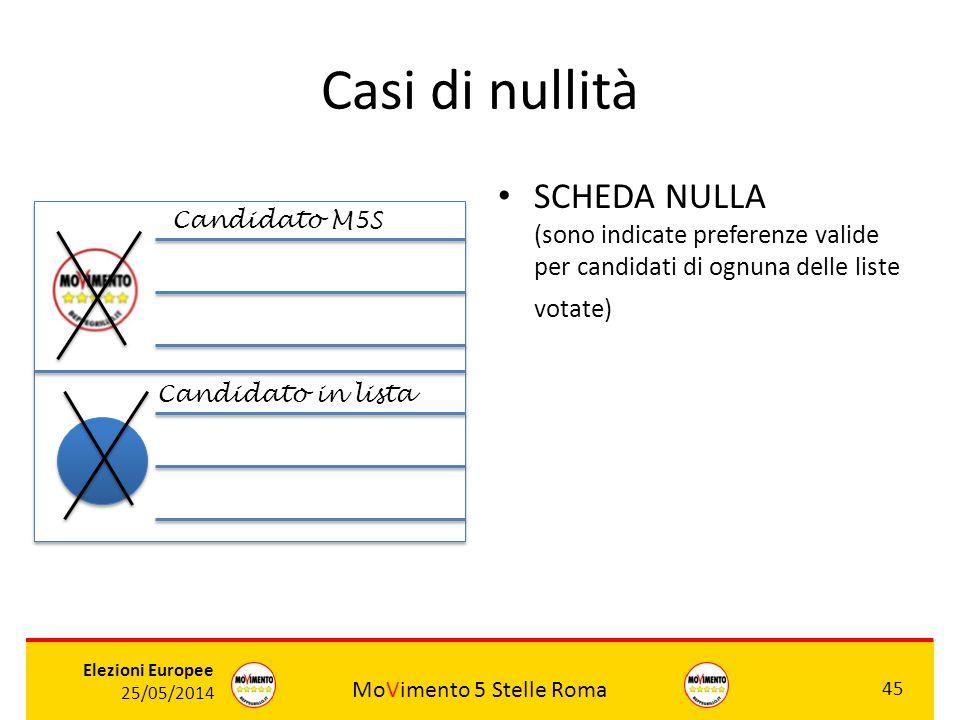 MoVimento 5 Stelle Roma 45 Elezioni Europee 25/05/2014 Casi di nullità SCHEDA NULLA (sono indicate preferenze valide per candidati di ognuna delle lis