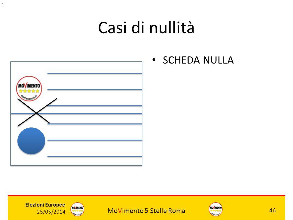 MoVimento 5 Stelle Roma 46 Elezioni Europee 25/05/2014 Casi di nullità SCHEDA NULLA ROSSI 2