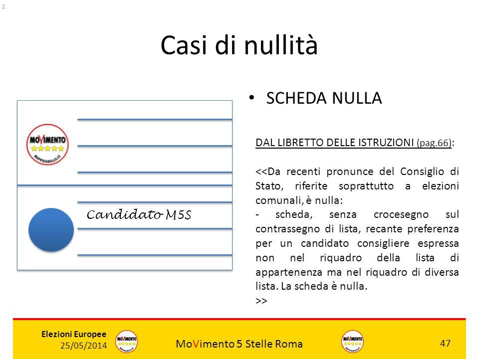 MoVimento 5 Stelle Roma 47 Elezioni Europee 25/05/2014 Casi di nullità SCHEDA NULLA ROSSI Candidato M5S DAL LIBRETTO DELLE ISTRUZIONI (pag.66) : <<Da