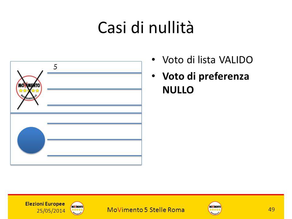 MoVimento 5 Stelle Roma 49 Elezioni Europee 25/05/2014 Casi di nullità Voto di lista VALIDO Voto di preferenza NULLO ROSSI 5