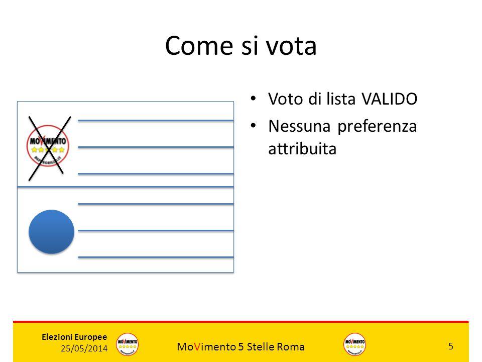 MoVimento 5 Stelle Roma 5 Elezioni Europee 25/05/2014 Come si vota Voto di lista VALIDO Nessuna preferenza attribuita