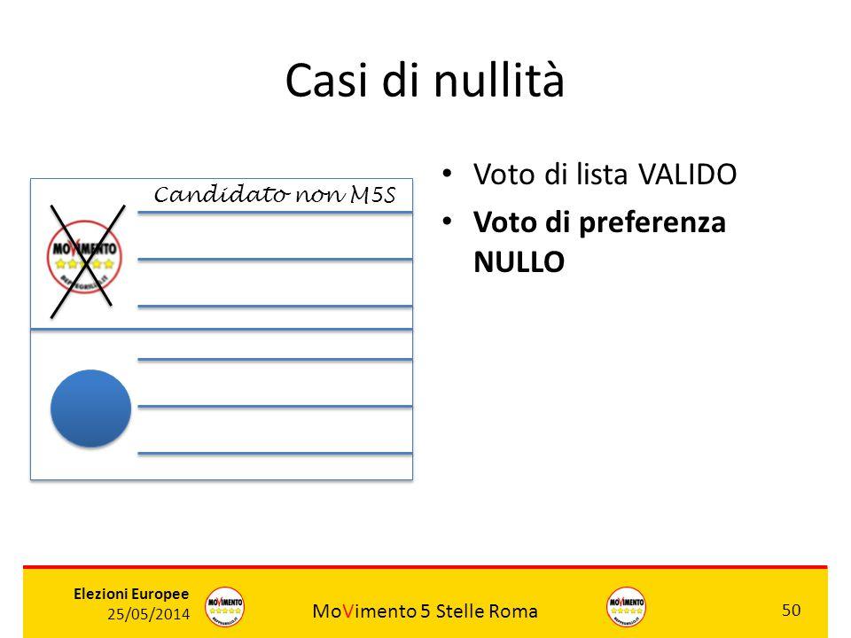 MoVimento 5 Stelle Roma 50 Elezioni Europee 25/05/2014 Casi di nullità Voto di lista VALIDO Voto di preferenza NULLO ROSSI Candidato non M5S