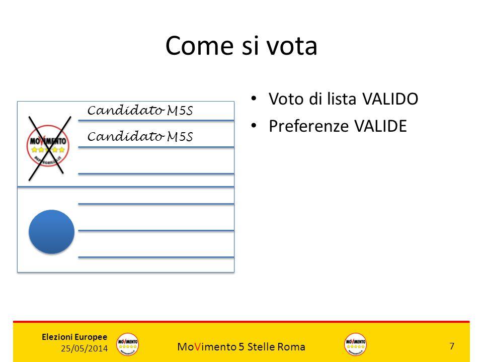 MoVimento 5 Stelle Roma 7 Elezioni Europee 25/05/2014 Come si vota Voto di lista VALIDO Preferenze VALIDE ROSSI Candidato M5S