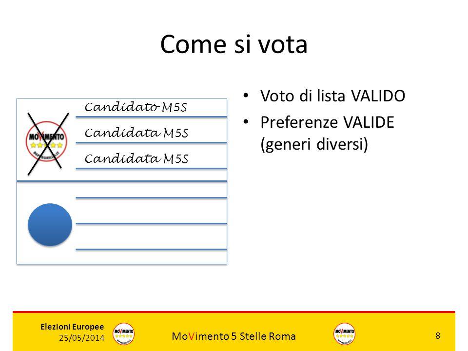 MoVimento 5 Stelle Roma 8 Elezioni Europee 25/05/2014 Come si vota Voto di lista VALIDO Preferenze VALIDE (generi diversi) ROSSI Candidato M5S Candida