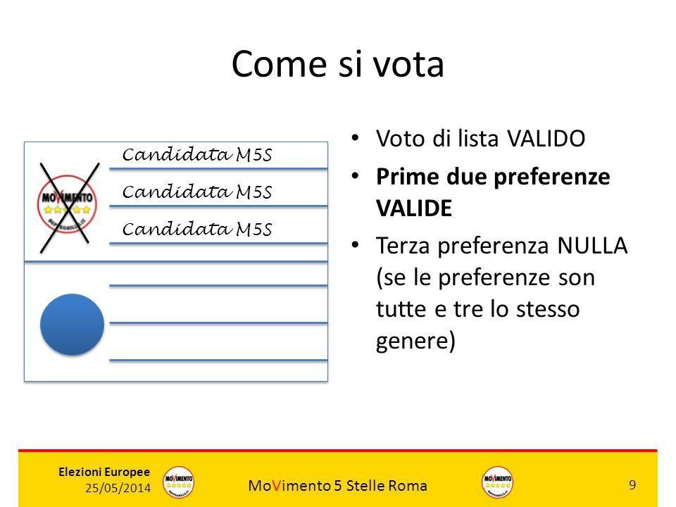 MoVimento 5 Stelle Roma 9 Elezioni Europee 25/05/2014 Come si vota Voto di lista VALIDO Prime due preferenze VALIDE Terza preferenza NULLA (se le pref