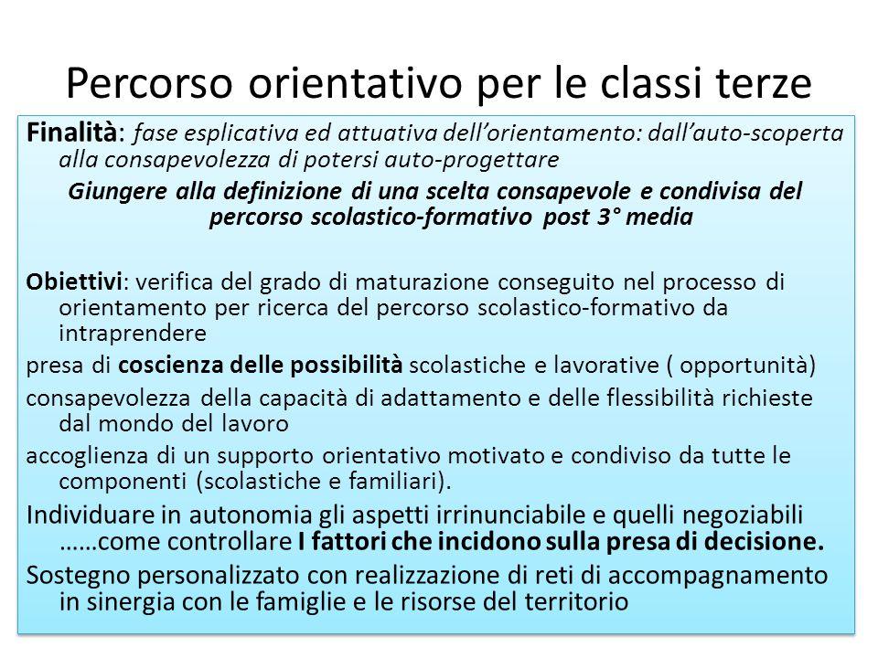 Percorso orientativo per le classi terze Finalità: fase esplicativa ed attuativa dell'orientamento: dall'auto-scoperta alla consapevolezza di potersi