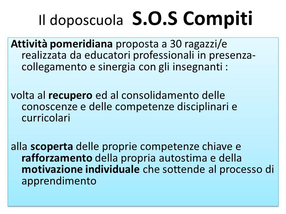 Il doposcuola S.O.S Compiti Attività pomeridiana proposta a 30 ragazzi/e realizzata da educatori professionali in presenza- collegamento e sinergia co