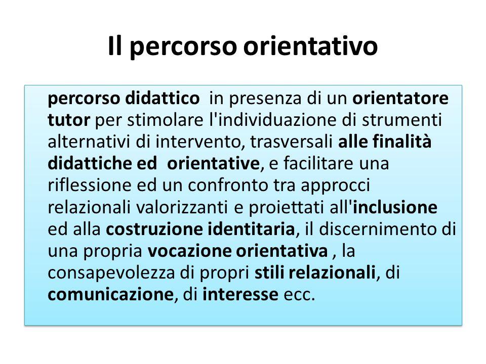 Il percorso orientativo percorso didattico in presenza di un orientatore tutor per stimolare l'individuazione di strumenti alternativi di intervento,
