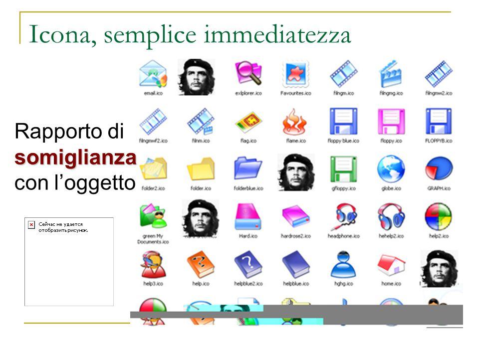 Icona, semplice immediatezza somiglianza Rapporto di somiglianza con l'oggetto