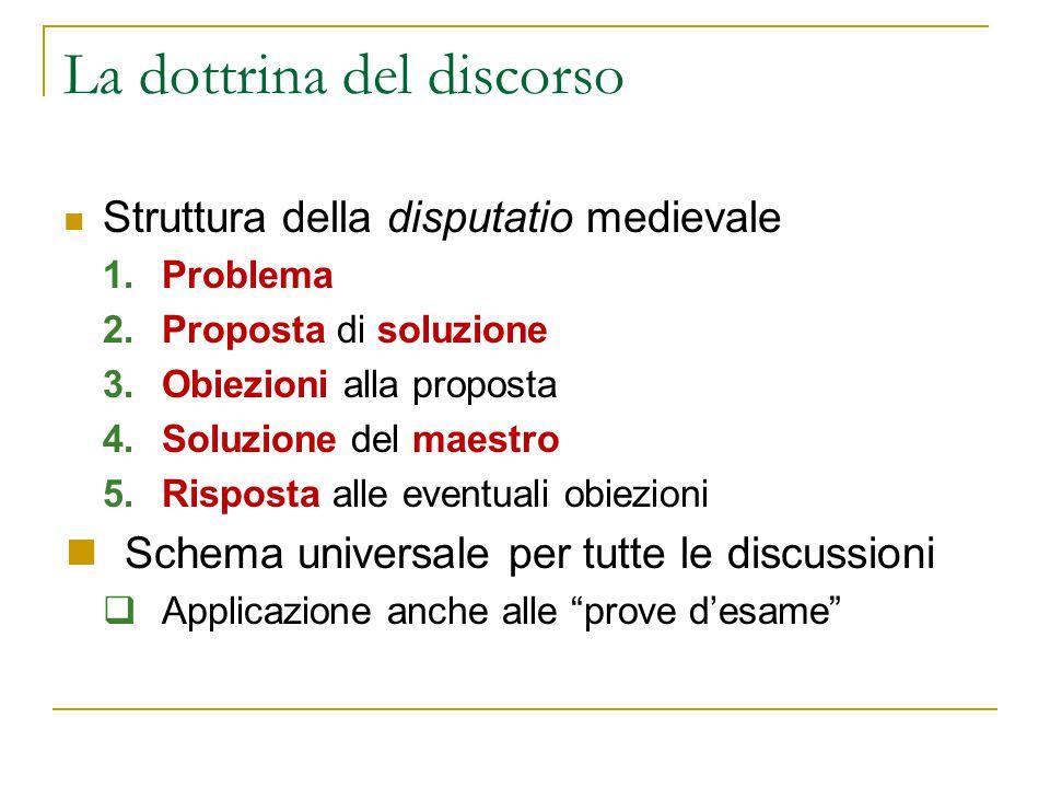 La dottrina del discorso Struttura della disputatio medievale 1.Problema 2.Proposta di soluzione 3.Obiezioni alla proposta 4.Soluzione del maestro 5.R