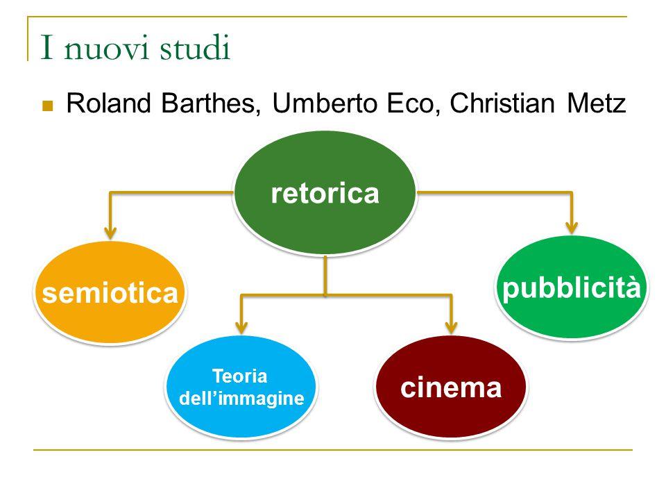 I nuovi studi Roland Barthes, Umberto Eco, Christian Metz retorica semiotica Teoria dell'immagine Teoria dell'immagine cinema pubblicità