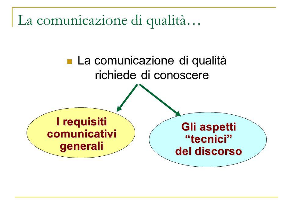 """La comunicazione di qualità… La comunicazione di qualità richiede di conoscere I requisiti comunicativi generali Gli aspetti """"tecnici"""" del discorso"""