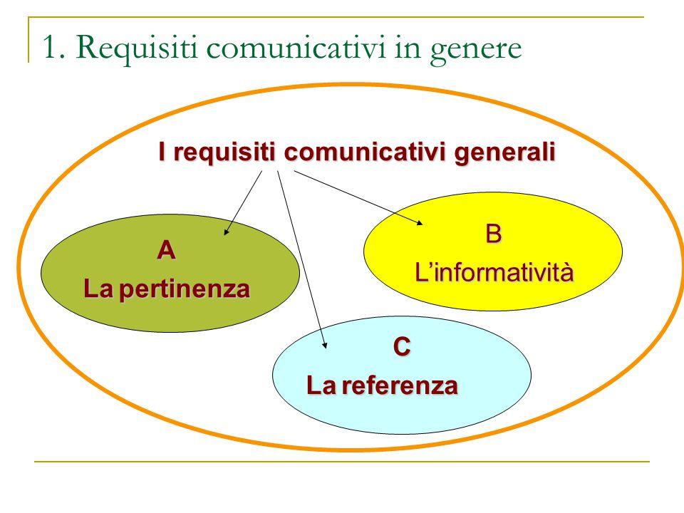 1. Requisiti comunicativi in genere BL'informatività A La pertinenza C La referenza I requisiti comunicativi generali