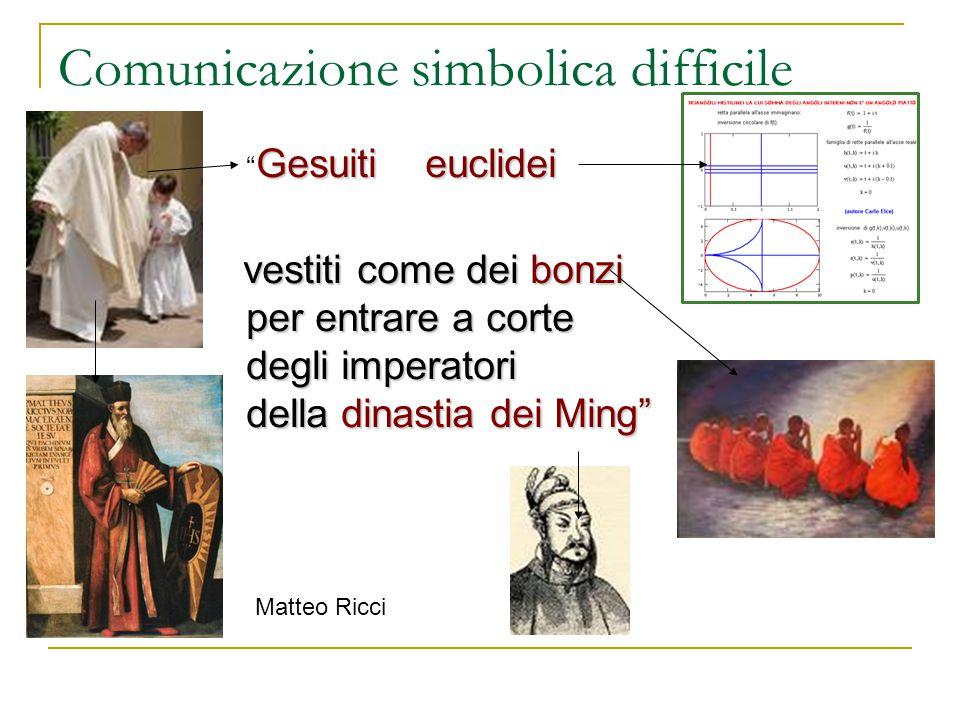 """Comunicazione simbolica difficile Gesuiti euclidei """" Gesuiti euclidei vestiti come dei bonzi per entrare a corte degli imperatori della dinastia dei M"""
