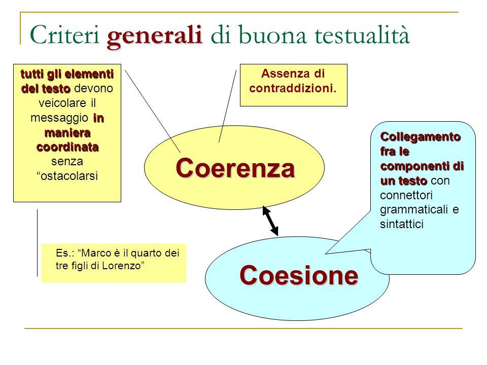 generali Criteri generali di buona testualità Coerenza Coesione Assenza di contraddizioni. tutti gli elementi del testo in maniera coordinata tutti gl