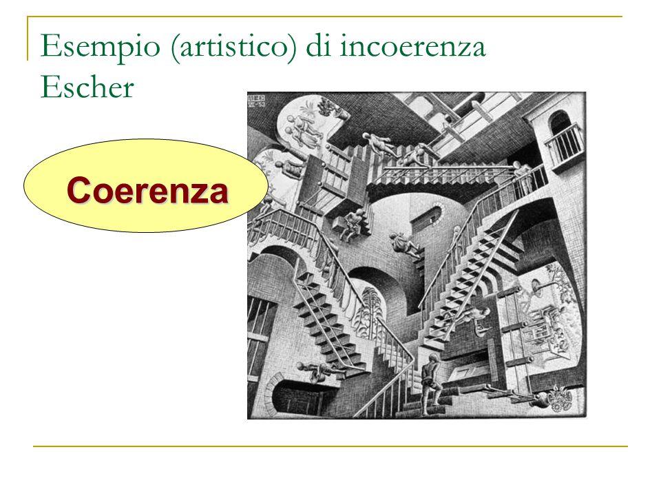 Esempio (artistico) di incoerenza Escher Coerenza