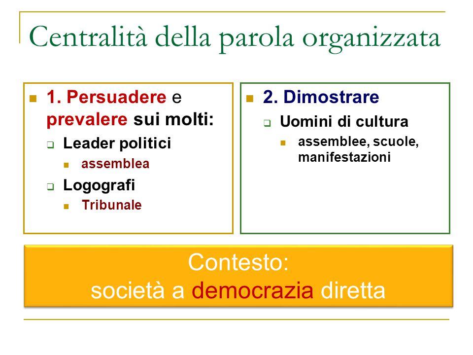 Centralità della parola organizzata 1. Persuadere e prevalere sui molti:  Leader politici assemblea  Logografi Tribunale 2. Dimostrare  Uomini di c