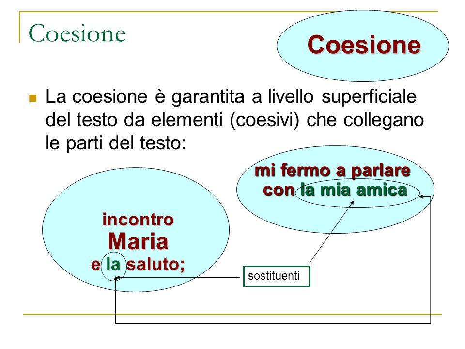 Coesione La coesione è garantita a livello superficiale del testo da elementi (coesivi) che collegano le parti del testo: incontro Maria e la saluto;