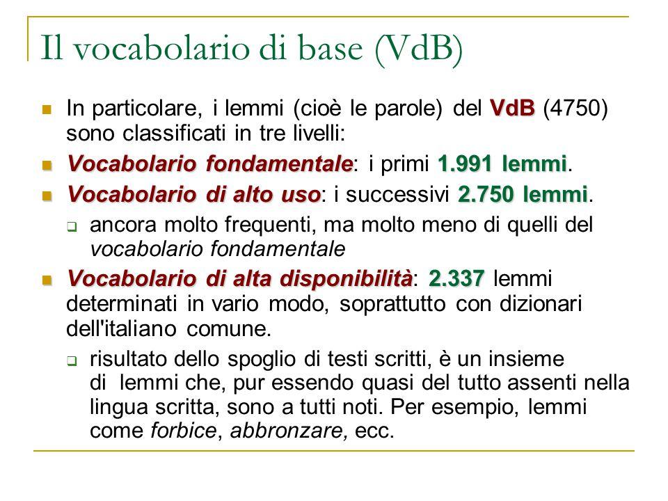 Il vocabolario di base (VdB) VdB In particolare, i lemmi (cioè le parole) del VdB (4750) sono classificati in tre livelli: Vocabolario fondamentale1.9
