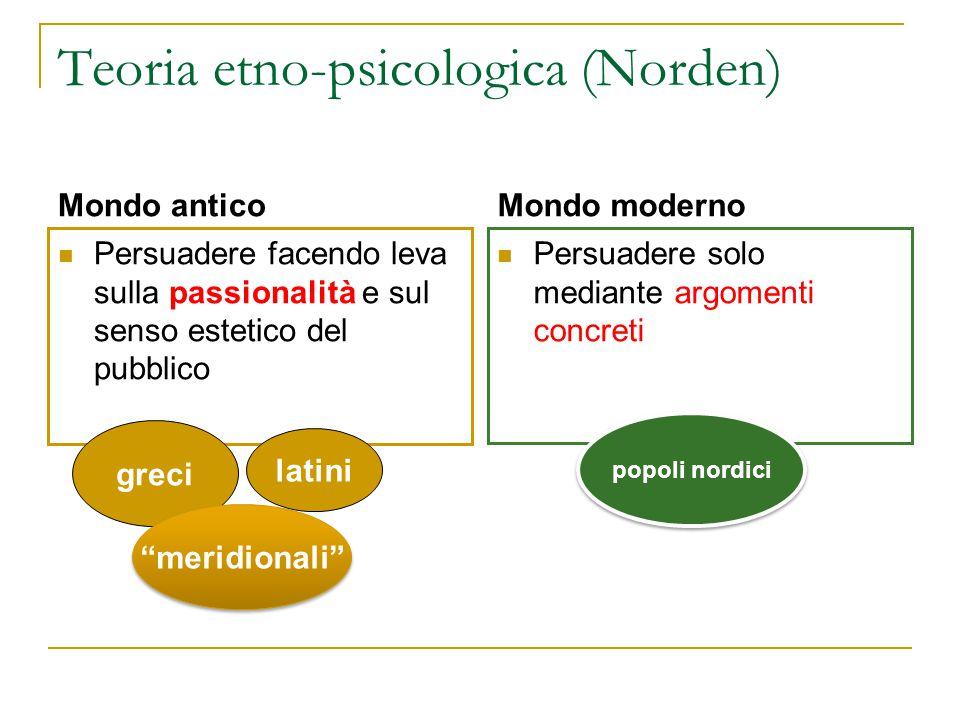 Teoria etno-psicologica (Norden) Mondo antico Persuadere facendo leva sulla passionalità e sul senso estetico del pubblico Mondo moderno Persuadere so