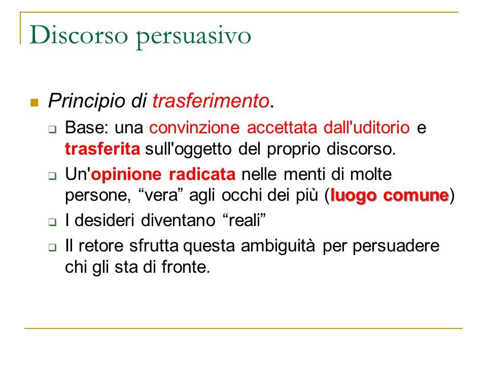 Discorso persuasivo Principio di trasferimento.  Base: una convinzione accettata dall'uditorio e trasferita sull'oggetto del proprio discorso. luogo