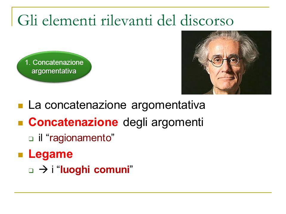 """Gli elementi rilevanti del discorso La concatenazione argomentativa Concatenazione degli argomenti  il """"ragionamento"""" Legame   i """"luoghi comuni"""" 1."""