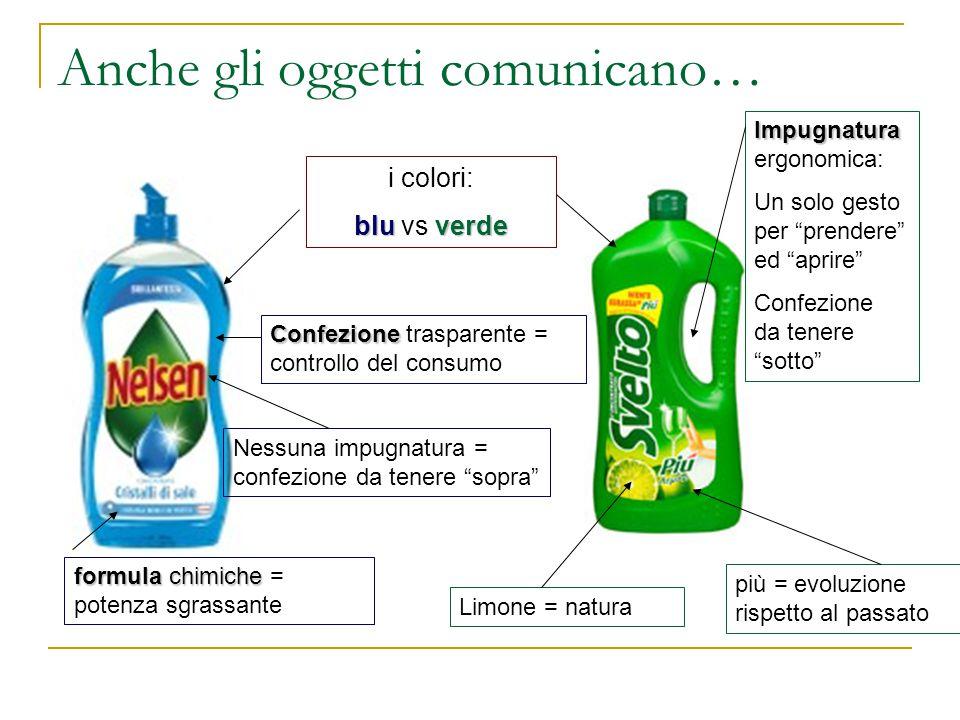 Anche gli oggetti comunicano… Limone = natura formulachimiche formula chimiche = potenza sgrassante Impugnatura Impugnatura ergonomica: Un solo gesto