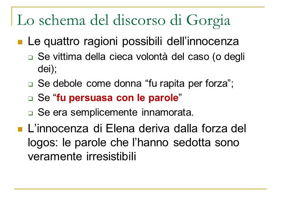 Lo schema del discorso di Gorgia Le quattro ragioni possibili dell'innocenza  Se vittima della cieca volontà del caso (o degli dei);  Se debole come