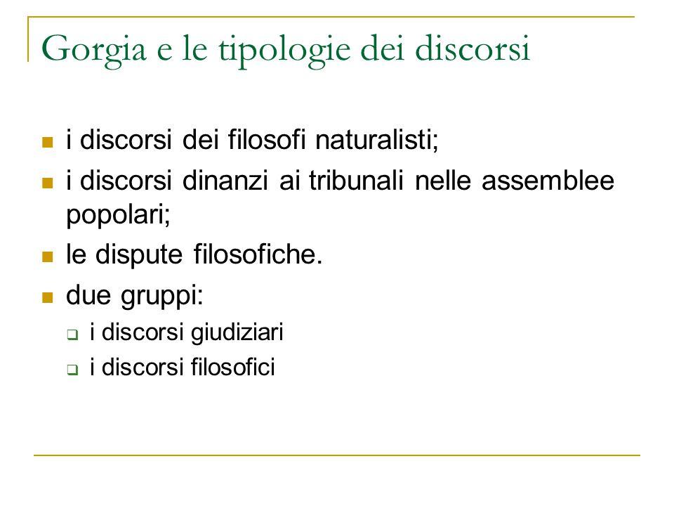 Gorgia e le tipologie dei discorsi i discorsi dei filosofi naturalisti; i discorsi dinanzi ai tribunali nelle assemblee popolari; le dispute filosofic