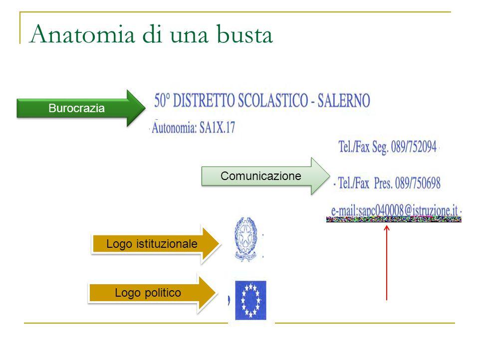 Anatomia di una busta Logo istituzionale Logo politico Burocrazia Comunicazione