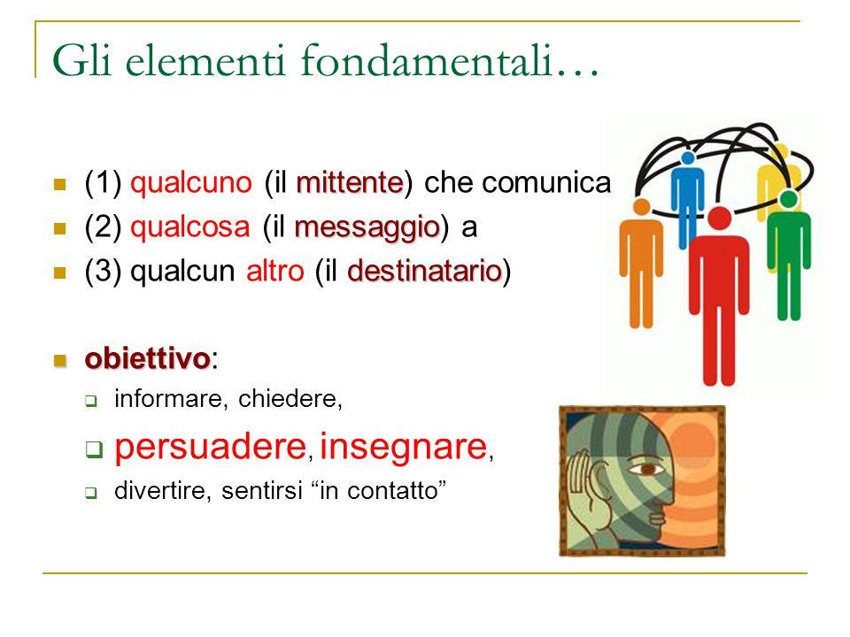 Gli elementi fondamentali… mittente (1) qualcuno (il mittente) che comunica messaggio (2) qualcosa (il messaggio) a destinatario (3) qualcun altro (il