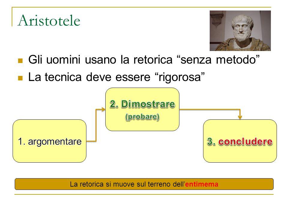 """Aristotele Gli uomini usano la retorica """"senza metodo"""" La tecnica deve essere """"rigorosa"""" La retorica si muove sul terreno dell'entimema"""