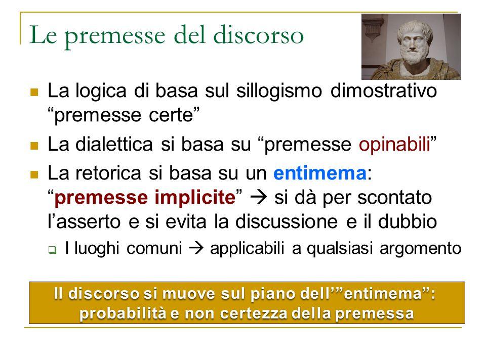 """Le premesse del discorso La logica di basa sul sillogismo dimostrativo """"premesse certe"""" La dialettica si basa su """"premesse opinabili"""" La retorica si b"""