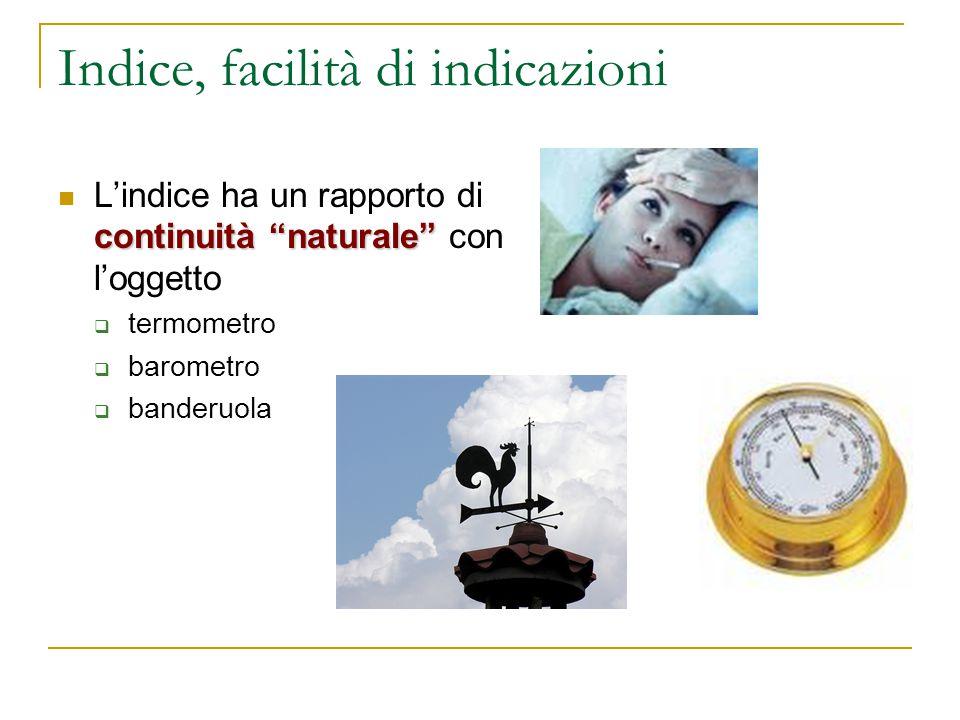 """Indice, facilità di indicazioni continuità """"naturale"""" L'indice ha un rapporto di continuità """"naturale"""" con l'oggetto  termometro  barometro  bander"""