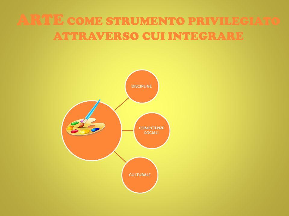 ARTE COME STRUMENTO PRIVILEGIATO ATTRAVERSO CUI INTEGRARE DISCIPLINE COMPETENZE SOCIALI CULTURALE