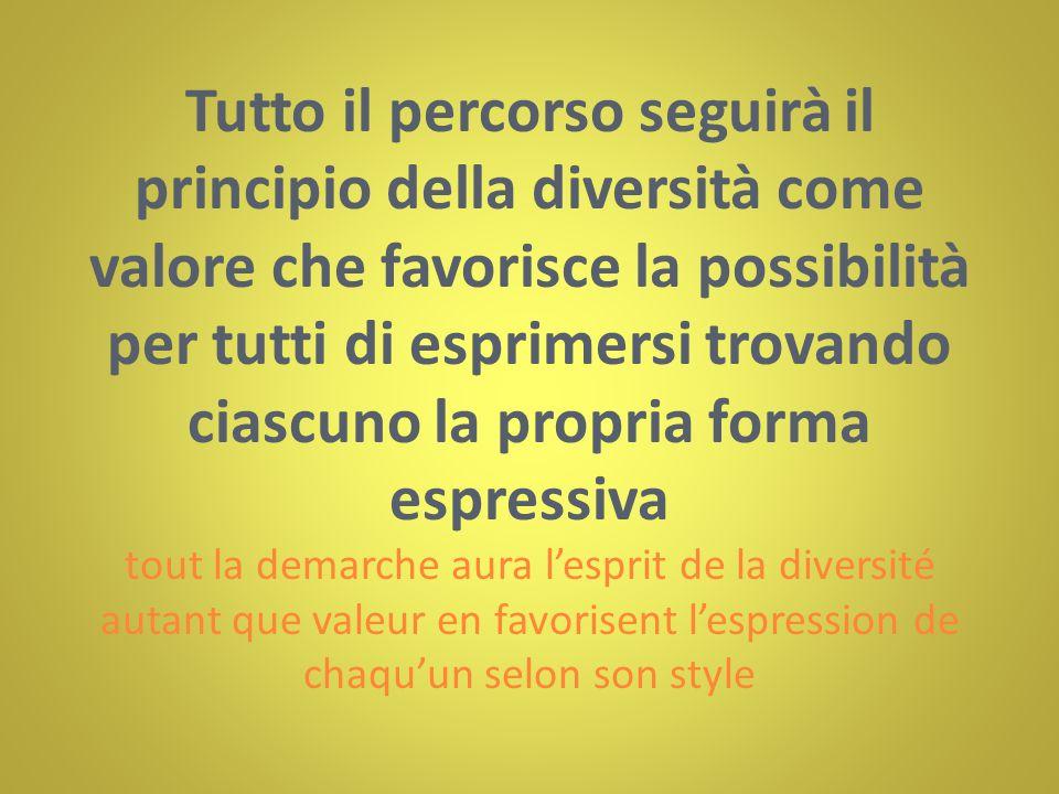 Tutto il percorso seguirà il principio della diversità come valore che favorisce la possibilità per tutti di esprimersi trovando ciascuno la propria f
