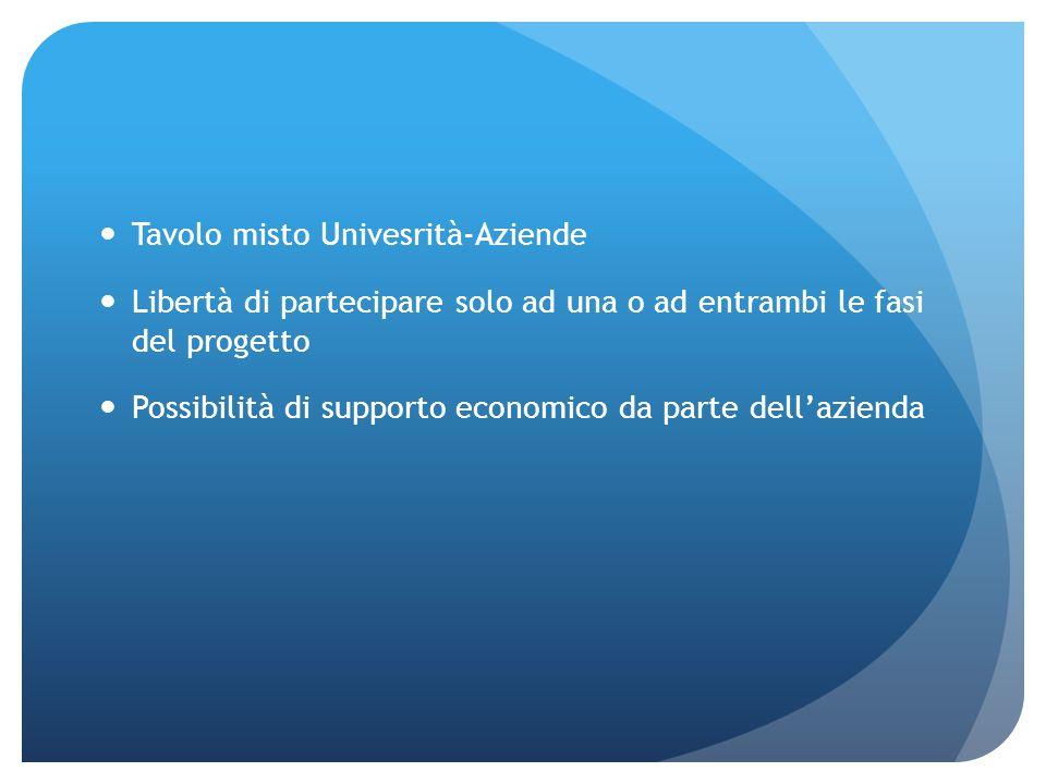 Tavolo misto Univesrità-Aziende Libertà di partecipare solo ad una o ad entrambi le fasi del progetto Possibilità di supporto economico da parte dell'azienda