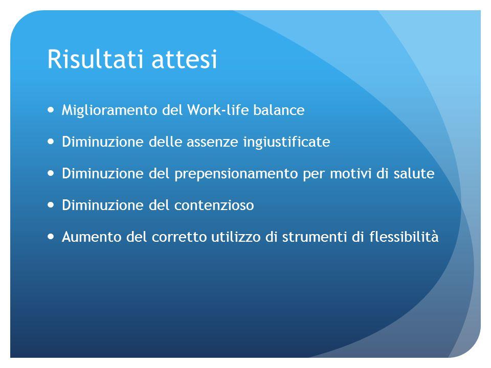 Risultati attesi Miglioramento del Work-life balance Diminuzione delle assenze ingiustificate Diminuzione del prepensionamento per motivi di salute Diminuzione del contenzioso Aumento del corretto utilizzo di strumenti di flessibilità