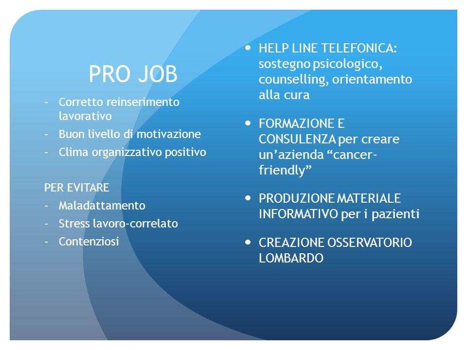 PRO JOB HELP LINE TELEFONICA: sostegno psicologico, counselling, orientamento alla cura FORMAZIONE E CONSULENZA per creare un'azienda cancer- friendly PRODUZIONE MATERIALE INFORMATIVO per i pazienti CREAZIONE OSSERVATORIO LOMBARDO -Corretto reinserimento lavorativo -Buon livello di motivazione -Clima organizzativo positivo PER EVITARE -Maladattamento -Stress lavoro-correlato -Contenziosi
