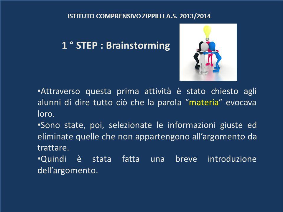 ISTITUTO COMPRENSIVO ZIPPILLI A.S. 2013/2014 1 ° STEP : Brainstorming Attraverso questa prima attività è stato chiesto agli alunni di dire tutto ciò c