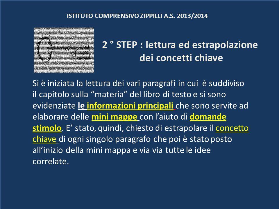 ISTITUTO COMPRENSIVO ZIPPILLI A.S. 2013/2014 2 ° STEP : lettura ed estrapolazione dei concetti chiave Si è iniziata la lettura dei vari paragrafi in c