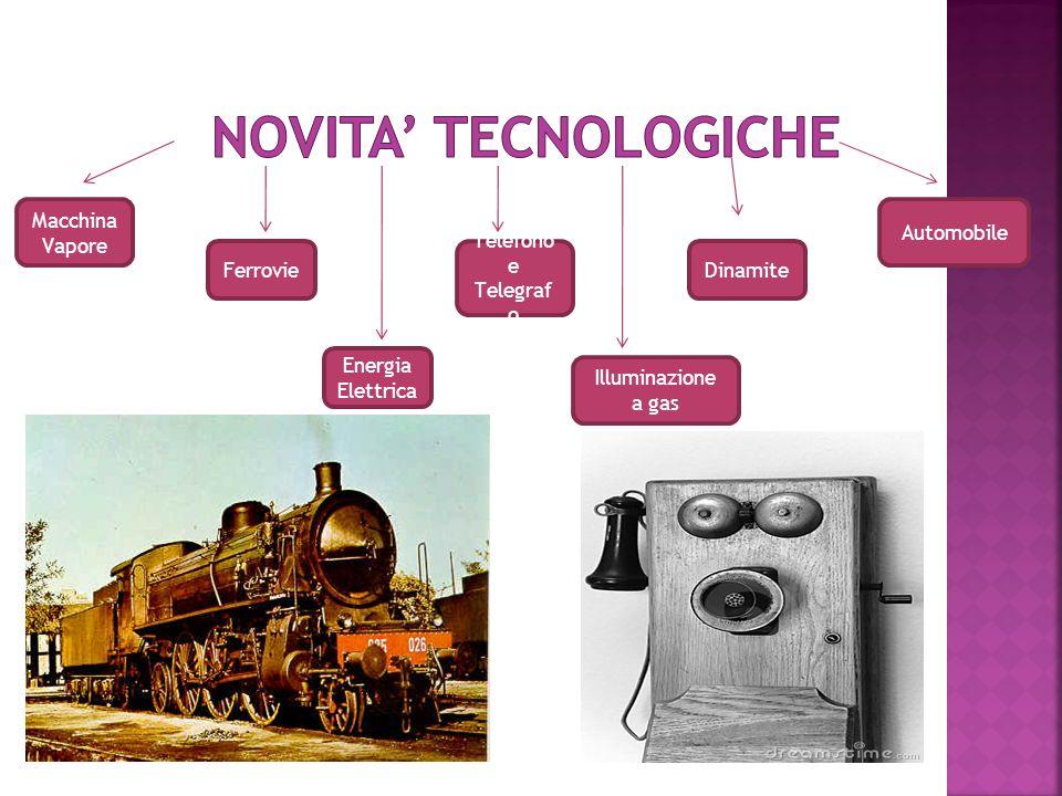 Macchina Vapore Ferrovie Energia Elettrica Telefono e Telegraf o Illuminazione a gas Dinamite Automobile