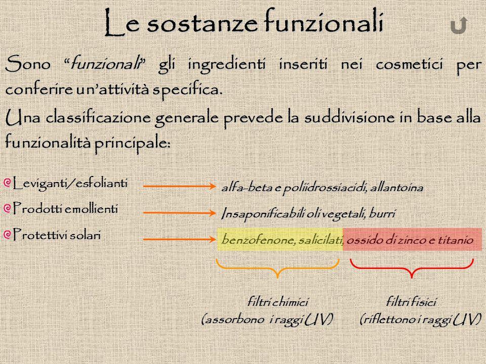 """Le sostanze funzionali Sono """"funzionali"""" gli ingredienti inseriti nei cosmetici per conferire un'attività specifica. Una classificazione generale prev"""