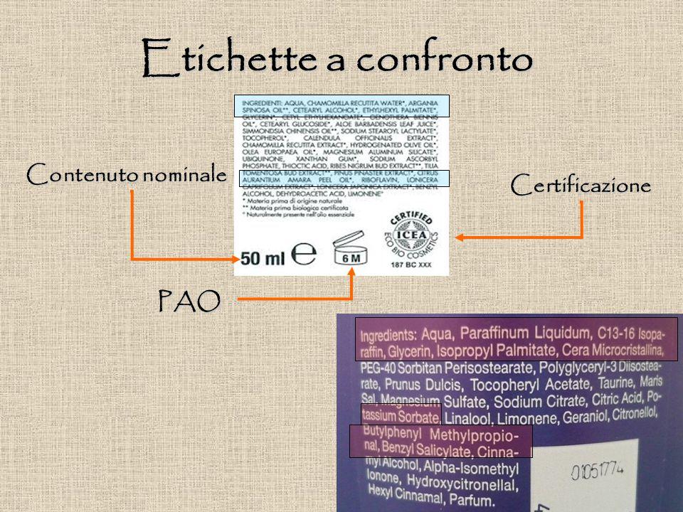 Certificazione Etichette a confronto PAO Contenuto nominale