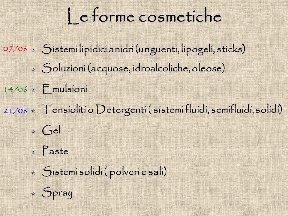 Le forme cosmetiche Sistemi lipidici anidri (unguenti, lipogeli, sticks) Soluzioni (acquose, idroalcoliche, oleose) Emulsioni Tensioliti o Detergenti