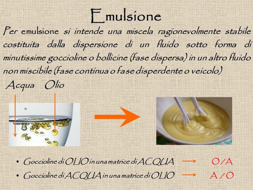 Emulsione Per emulsione si intende una miscela ragionevolmente stabile costituita dalla dispersione di un fluido sotto forma di minutissime goccioline