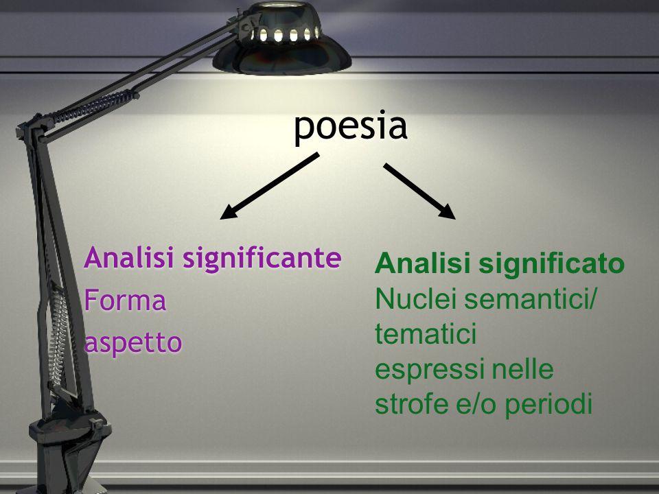 poesia Analisi significante Forma aspetto Analisi significante Forma aspetto Analisi significato Nuclei semantici/ tematici espressi nelle strofe e/o periodi